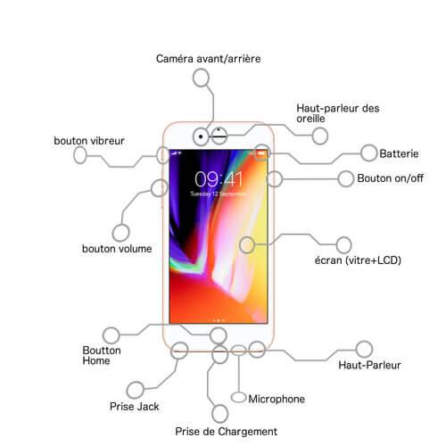 iphone-shema